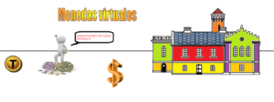 monedasvirtuales